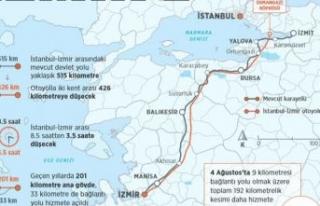 3.5 saatte İzmir'e