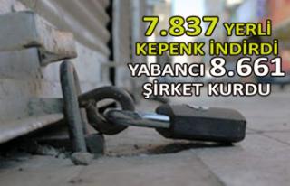 7.837 yerli kepenk indirdi yabancı 8.661 şirket...