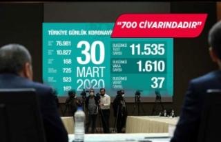 Tabipler Odası İzmir'in korona raporunu açıkladı