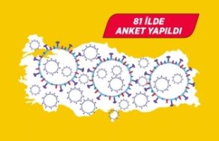 """Türkiye'nin """"Koronafobi Haritası""""..."""