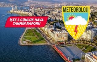 Bayramda İzmir'de hava nasıl olacak?