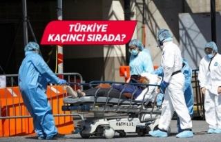 Virüs nedeniyle 504 bin 520 kişi yaşamını yitirdi