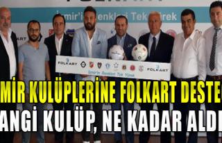 İzmir Kulüplerine Folkart Desteği