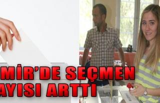 İzmir'de Seçmen Sayısı Arttı