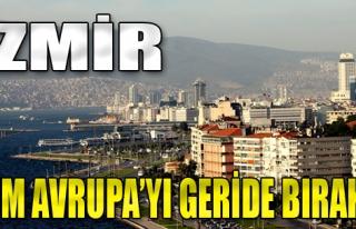 İzmir Tüm Avrupa'yı Geride Bıraktı
