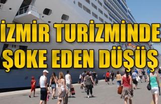 Turizmden İyi Haberler Gelmiyor