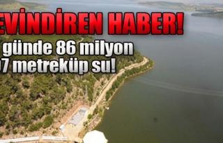 İzmir'in Barajlarından Sevindiren Haber