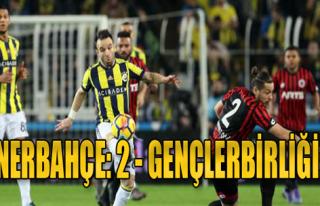Fenerbahçe: 2 - Gençlerbirliği: 2