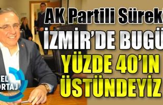 'İzmir'de Bugün Yüzde 40'ın Üstündeyiz'