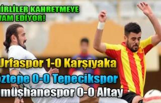 Göztepe 0-0 Tepecikspor
