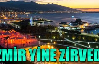 İzmir Yine Zirvede