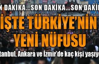 Türkiye'de Kaç Kişi Yaşıyor?