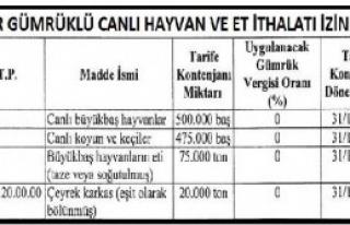 Ette İthalat Süresi 1 Haziran'a Uzatıldı