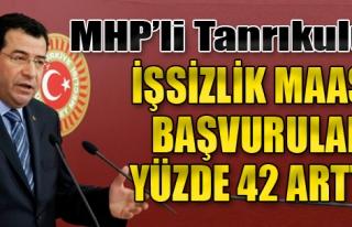 MHP'li Tanrıkulu: İşsizlik Maaşı Başvuruları...
