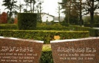 Lozan'da Müslüman Mezarlığına Saldırı....