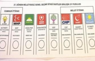 İzmir'den Milletvekili seçiminde ilk sonuçlar