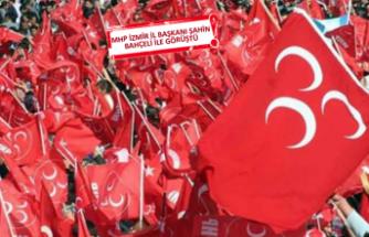 Bahçeli'den İzmir'e özel talimatlar