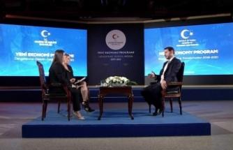 Bakan Albayrak CNN Türk'te soruları yanıtladı