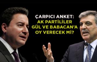 Abdullah Gül ile ilgili çarpıcı anket! AK Partililer oy verecek mi?