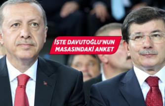 AK Parti'ye Gelecek Partisi şoku!