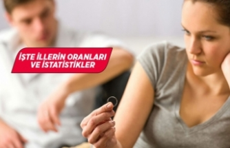 Boşanma oranlarında İzmir birinci oldu!