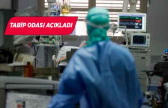 İzmir'de kaç sağlık çalışanı Kovid-19'a yakalandı?