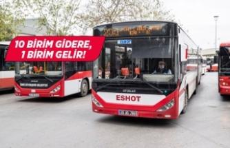 İzmir'de toplu ulaşım kullanımı yüzde 85 azaldı!