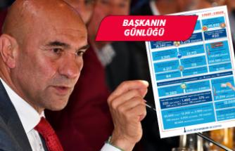 Soyer açıkladı: İzmir'de bugün geldiğimiz nokta...