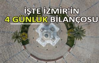 İşte İzmir'in 4 günlük bilançosu