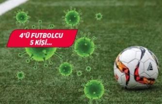 Süper Lig ekibinde şok!