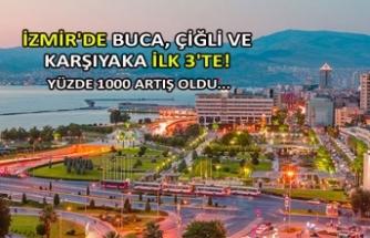 İzmir'de Buca, Çiğli ve Karşıyaka ilk 3'te
