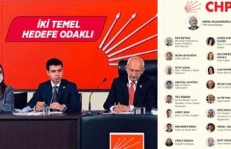 Kılıçdaroğlu'nun yeni MYK'sının şifreleri