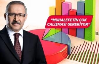 Abdulkadir Selvi'den dikkat çeken yazı: Anketlerden ilginç sonuçlar çıkıyor