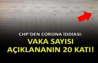 CHP'den corona iddiası: Vaka sayısı açıklananın 20 katı!