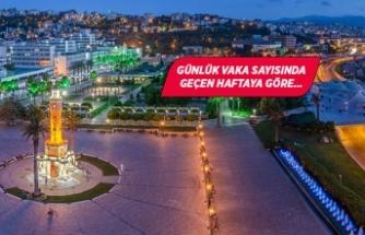 İzmir'de koronavirüste son durum! Vali açıkladı