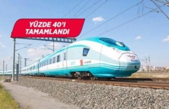 İzmir-Ankara hızlı treninde son durum