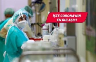 Corona'da 14 günlük karantina süresi azalabilir tartışması
