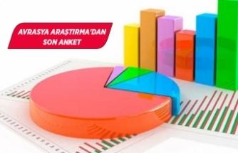 Erdoğan'a karşı muhtemel adayların oy oranları...