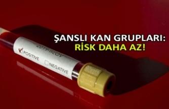 Şanslı kan grupları: Risk daha az!