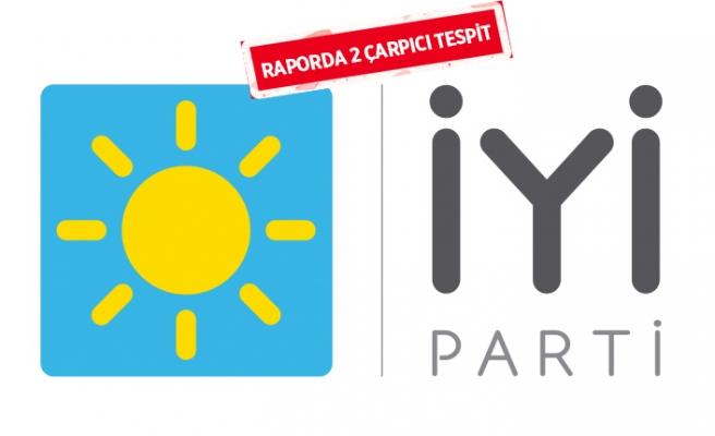 İYİ Parti İzmir'in 'seçim' raporu tamamlandı