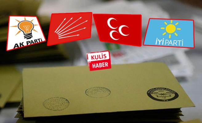 İzmir'de yerel seçimin iki kilidi: Kocaoğlu ve ittifak!