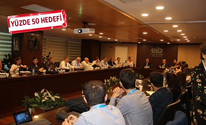 İhracat Akademisi EİB ve BASİFED işbirliğinde başladı