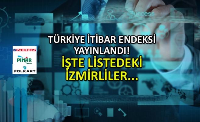 Türkiye İtibar Endeksi yayınlandı!