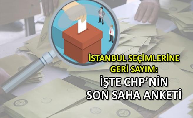 İşte CHP'nin son saha anketi