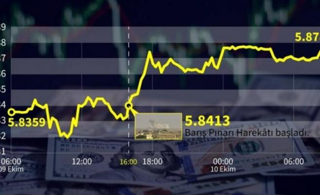 Suriye'nin kuzeyine harekât resmen başladı! Dolar/TL ne kadar oldu?