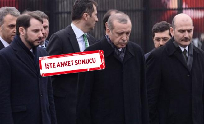 Seçmen, Erdoğan'dan sonra AK Parti'de kimi lider istiyor?