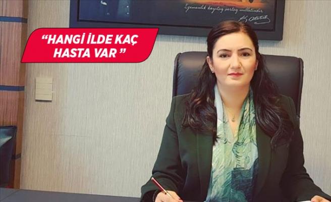 CHP'li Kılıç'tan Bakan Koca'ya 15 kritik soru!