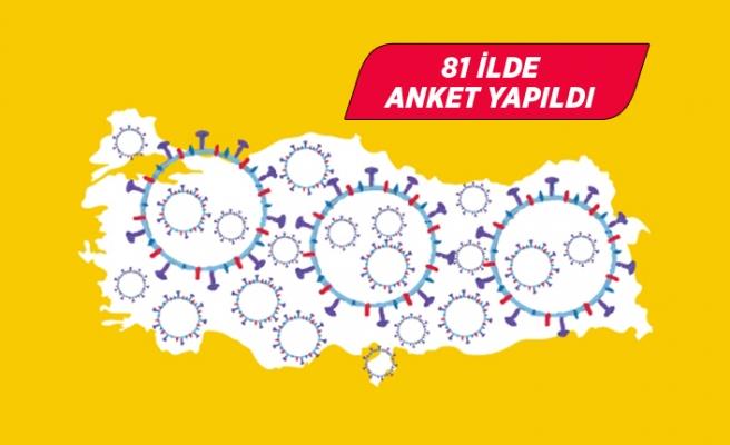 """Türkiye'nin """"Koronafobi Haritası"""" açıklandı"""