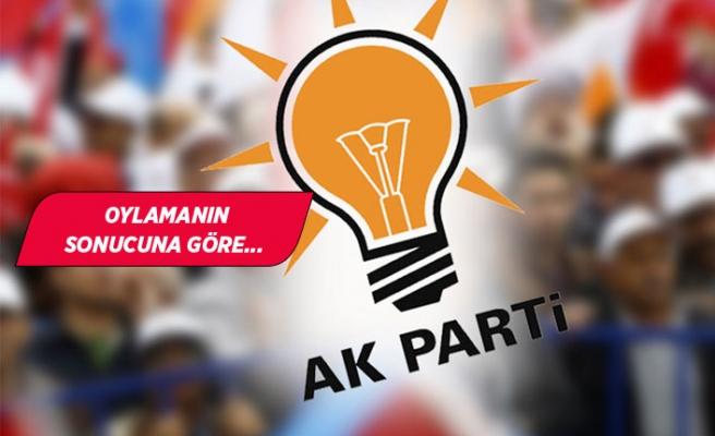AK Parti İzmir vekili Özalan'a yeni görev!