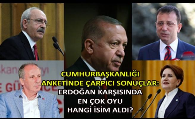 Cumhurbaşkanlığı anketinde çarpıcı sonuçlar: Erdoğan karşısında en çok oyu hangi isim aldı?